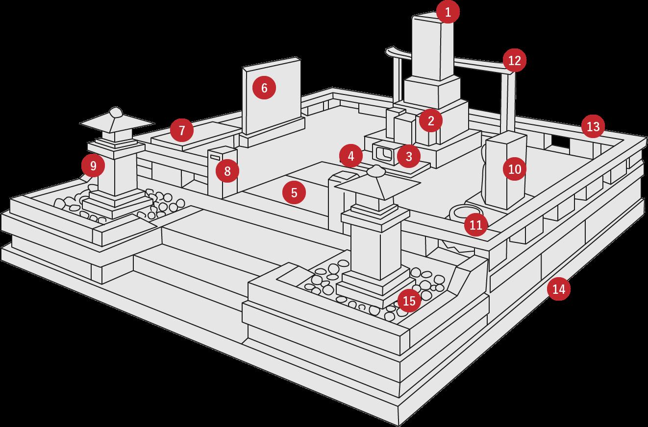 お墓の基本構造